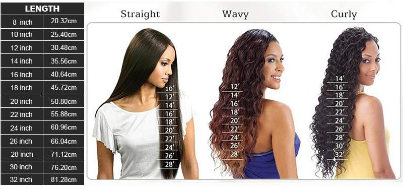 Hair Length of Wow Ebony Hair