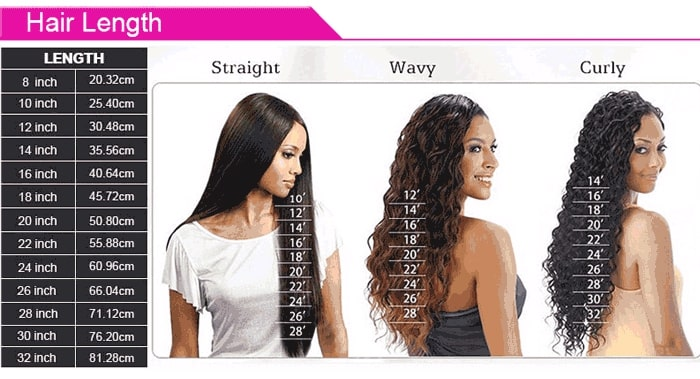 WowEbony Hair Length Chart