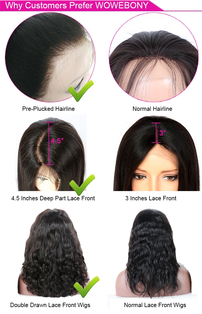 Double Drawn Lace Front Wigs Detail